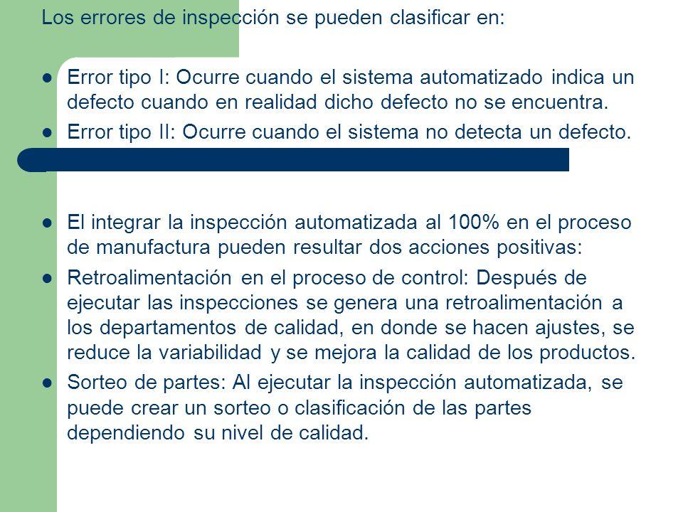 Los errores de inspección se pueden clasificar en: Error tipo I: Ocurre cuando el sistema automatizado indica un defecto cuando en realidad dicho defecto no se encuentra.
