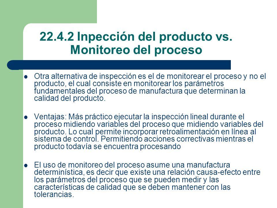 22.4.2 Inpección del producto vs.