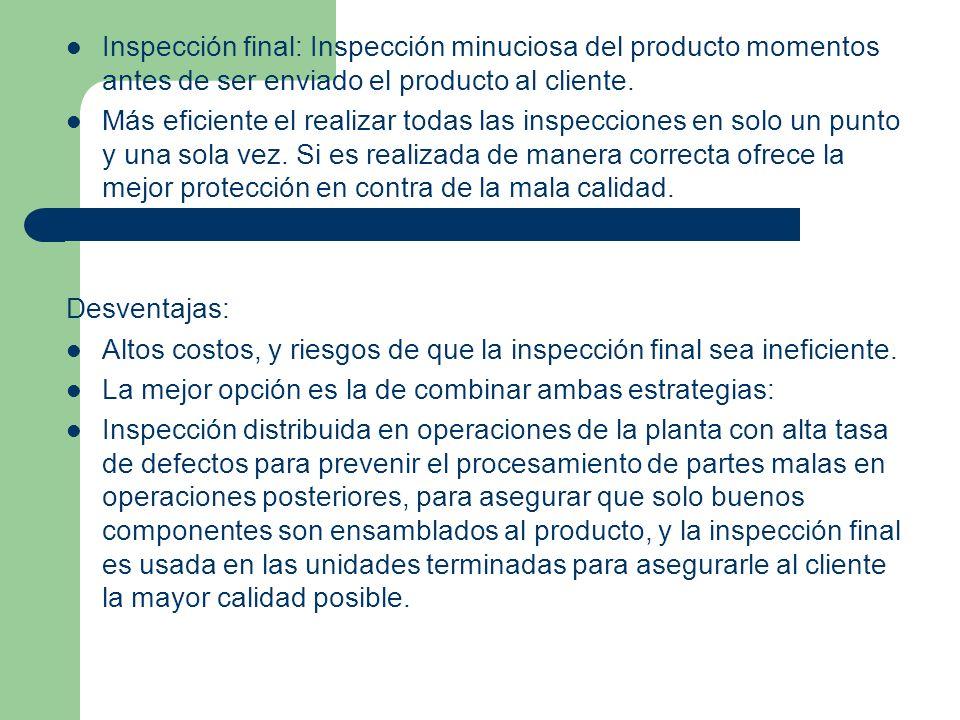 Inspección final: Inspección minuciosa del producto momentos antes de ser enviado el producto al cliente.