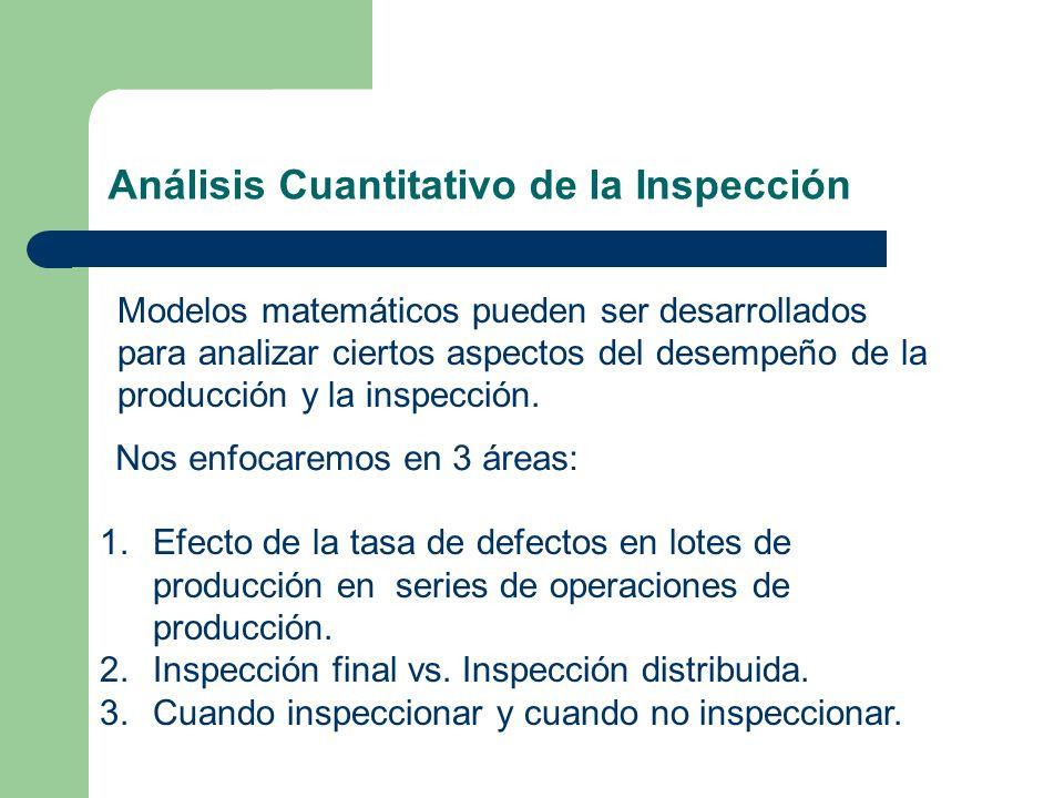Análisis Cuantitativo de la Inspección Modelos matemáticos pueden ser desarrollados para analizar ciertos aspectos del desempeño de la producción y la inspección.