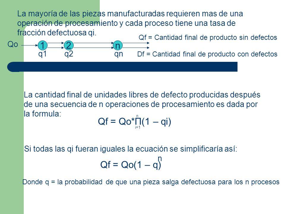 La mayoría de las piezas manufacturadas requieren mas de una operación de procesamiento y cada proceso tiene una tasa de fracción defectuosa qi.