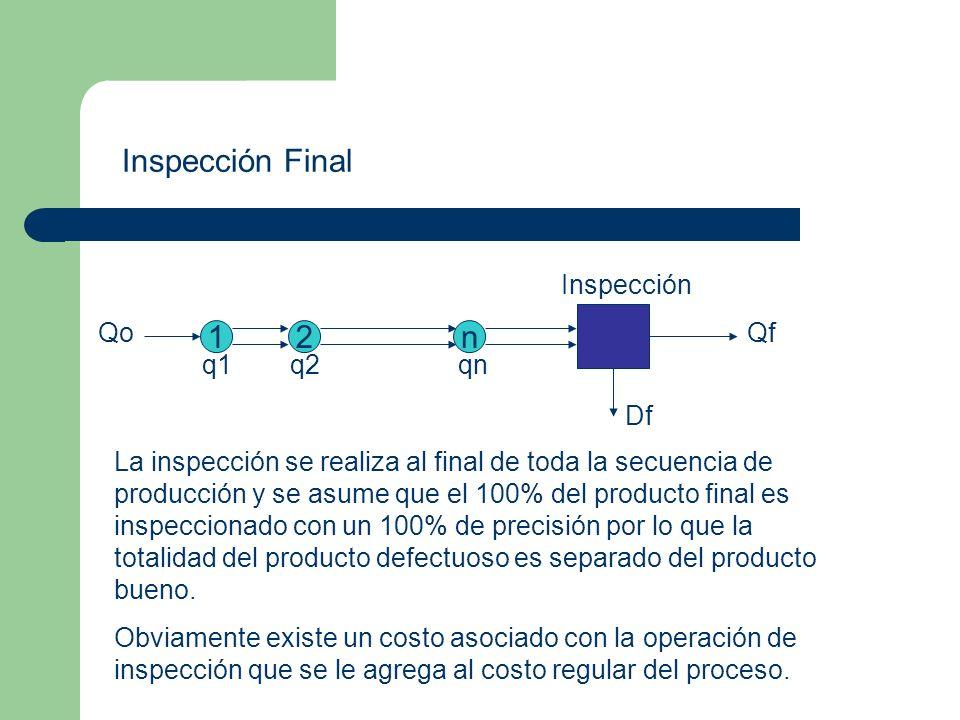 Inspección Final 12n Qo q1q2qn Qf Df Inspección La inspección se realiza al final de toda la secuencia de producción y se asume que el 100% del producto final es inspeccionado con un 100% de precisión por lo que la totalidad del producto defectuoso es separado del producto bueno.