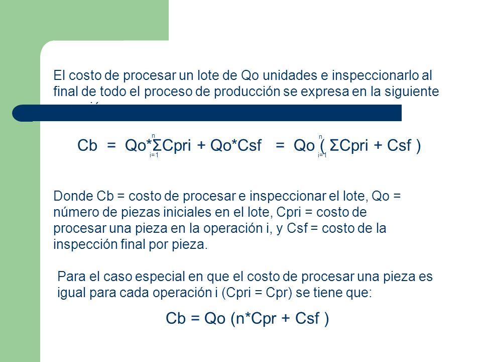 El costo de procesar un lote de Qo unidades e inspeccionarlo al final de todo el proceso de producción se expresa en la siguiente ecuación: Cb = Qo*ΣCpri + Qo*Csf = Qo ( ΣCpri + Csf ) i=1 n n Donde Cb = costo de procesar e inspeccionar el lote, Qo = número de piezas iniciales en el lote, Cpri = costo de procesar una pieza en la operación i, y Csf = costo de la inspección final por pieza.