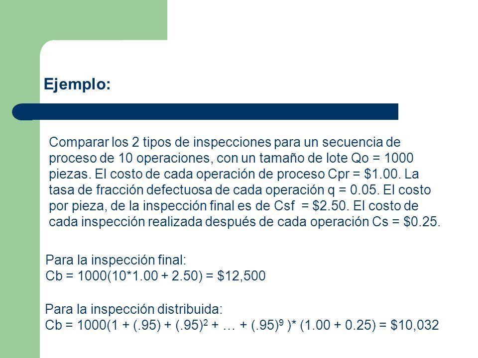 Ejemplo: Comparar los 2 tipos de inspecciones para un secuencia de proceso de 10 operaciones, con un tamaño de lote Qo = 1000 piezas.
