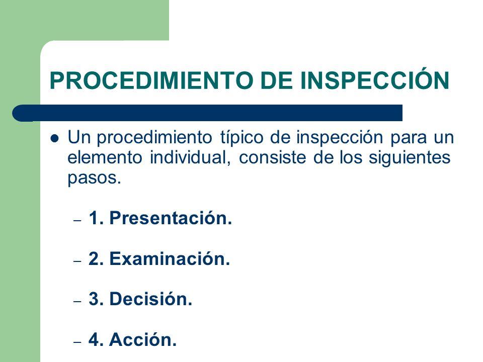 Inspección lineal.-La inspección se realiza cuando las partes son elaboradas, integrada la inspección al proceso o inmediatamente después de finalizar el proceso de manufactura.