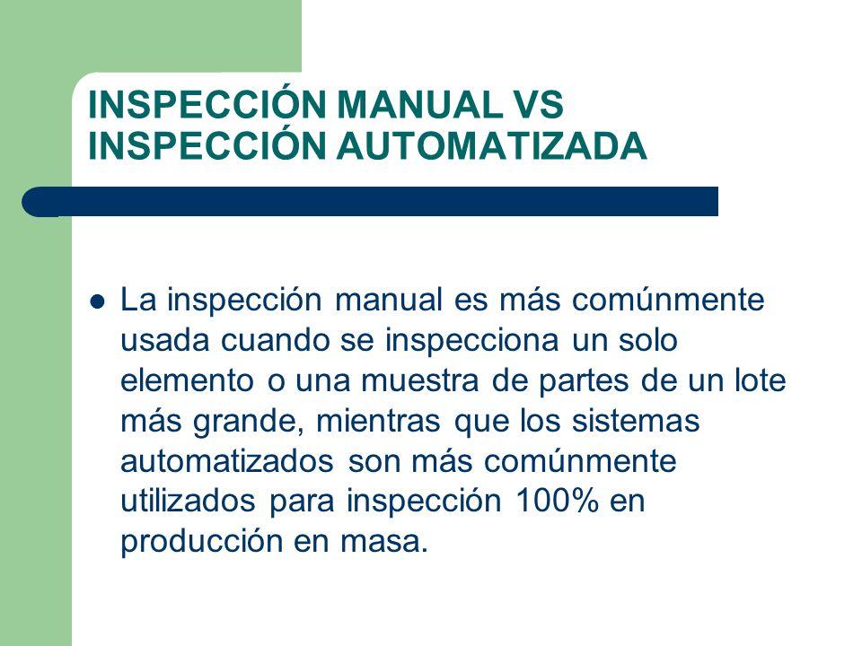 Inspección final vs.Inspección distribuida.