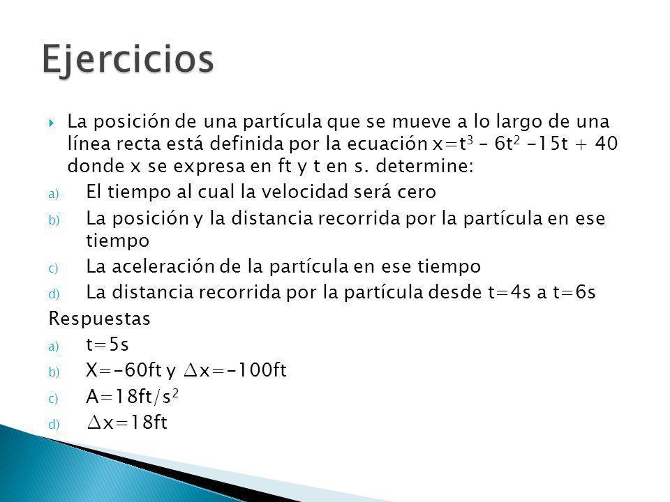 La posición de una partícula que se mueve a lo largo de una línea recta está definida por la ecuación x=t 3 – 6t 2 -15t + 40 donde x se expresa en ft