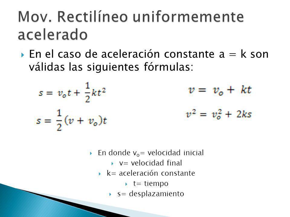 En el caso de aceleración constante a = k son válidas las siguientes fórmulas: En donde v o = velocidad inicial v= velocidad final k= aceleración cons