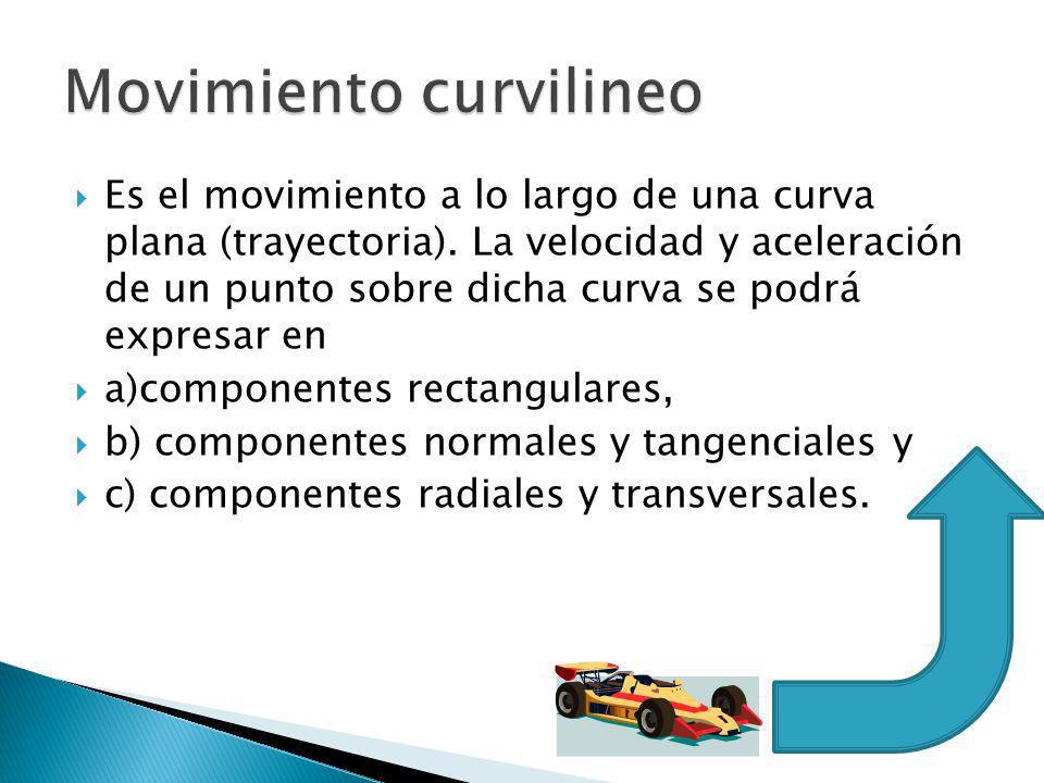 Es el movimiento a lo largo de una curva plana (trayectoria). La velocidad y aceleración de un punto sobre dicha curva se podrá expresar en a)componen