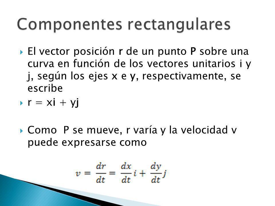 El vector posición r de un punto P sobre una curva en función de los vectores unitarios i y j, según los ejes x e y, respectivamente, se escribe r = x