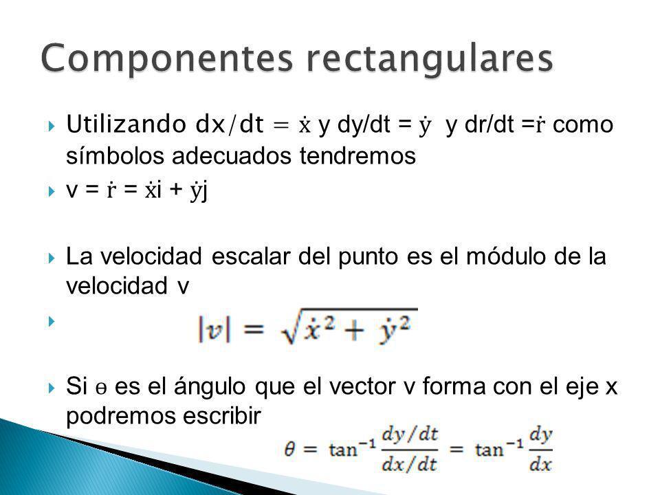 Utilizando dx/dt = y dy/dt = y dr/dt = como símbolos adecuados tendremos v = = i + j La velocidad escalar del punto es el módulo de la velocidad v Si