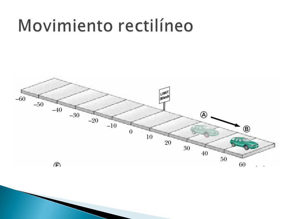 Movimiento rectilíneo es el realizado por un punto P a lo largo de una línea recta, que por conveniencia escogeremos como eje x.