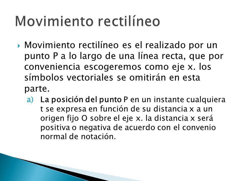 Movimiento rectilíneo es el realizado por un punto P a lo largo de una línea recta, que por conveniencia escogeremos como eje x. los símbolos vectoria