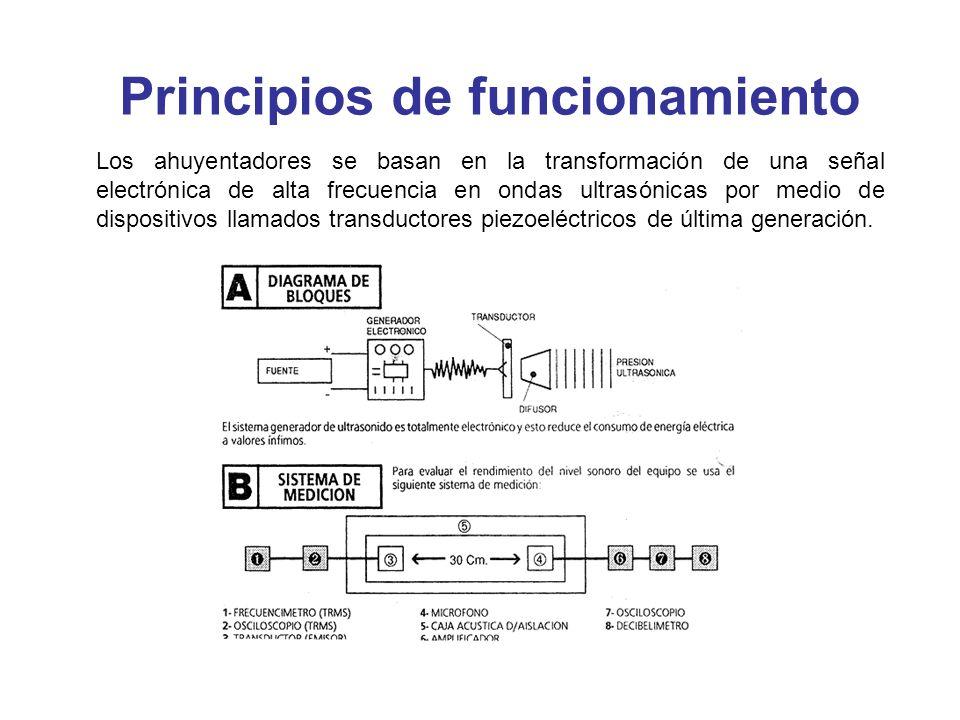 Los ahuyentadores se basan en la transformación de una señal electrónica de alta frecuencia en ondas ultrasónicas por medio de dispositivos llamados t