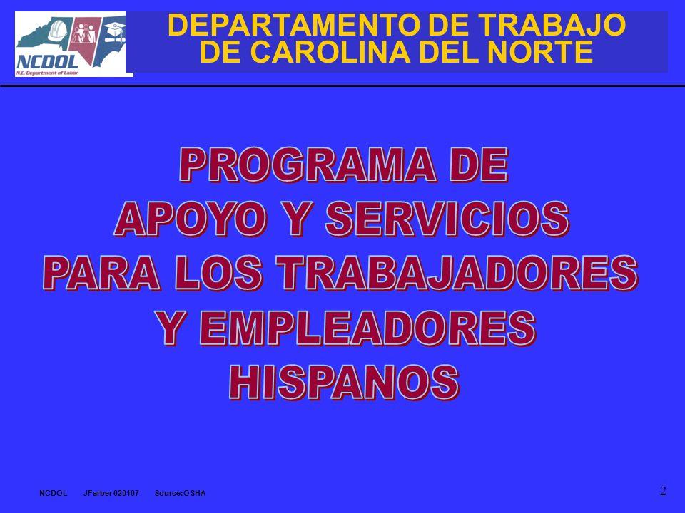 NCDOL JFarber 020107 Source:OSHA 2 DEPARTAMENTO DE TRABAJO DE CAROLINA DEL NORTE