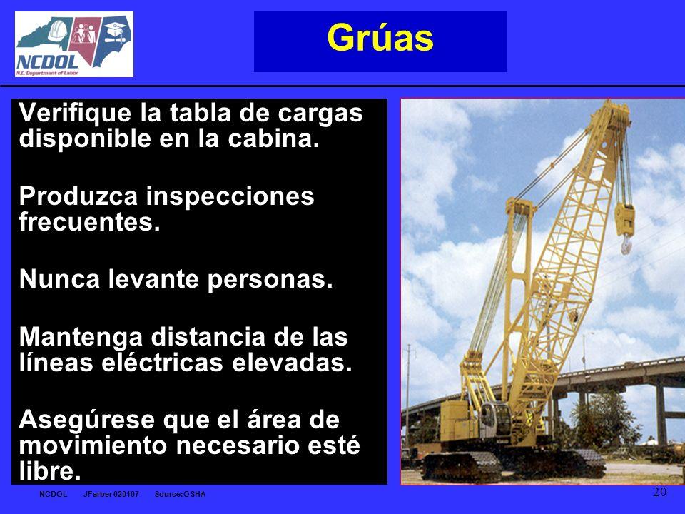 NCDOL JFarber 020107 Source:OSHA 20 Grúas Verifique la tabla de cargas disponible en la cabina. Produzca inspecciones frecuentes. Nunca levante person