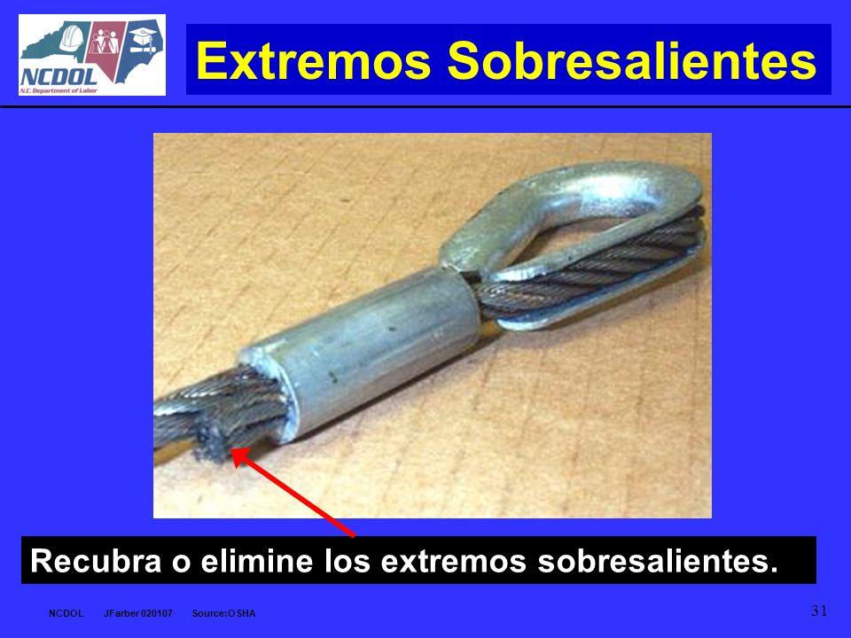 NCDOL JFarber 020107 Source:OSHA 31 Recubra o elimine los extremos sobresalientes. Extremos Sobresalientes