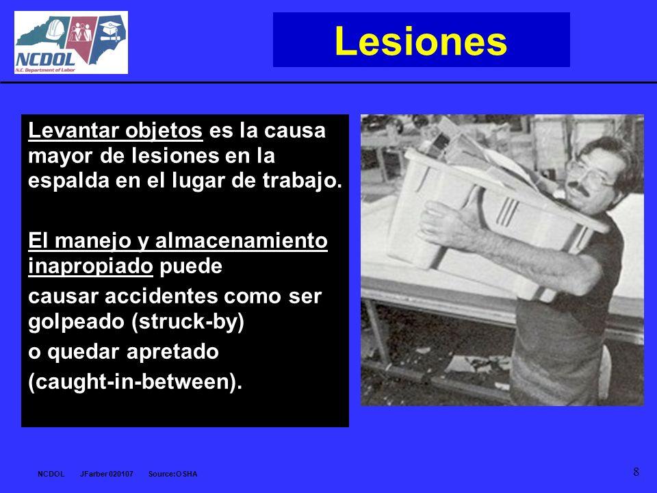 NCDOL JFarber 020107 Source:OSHA 8 Lesiones Levantar objetos es la causa mayor de lesiones en la espalda en el lugar de trabajo. El manejo y almacenam