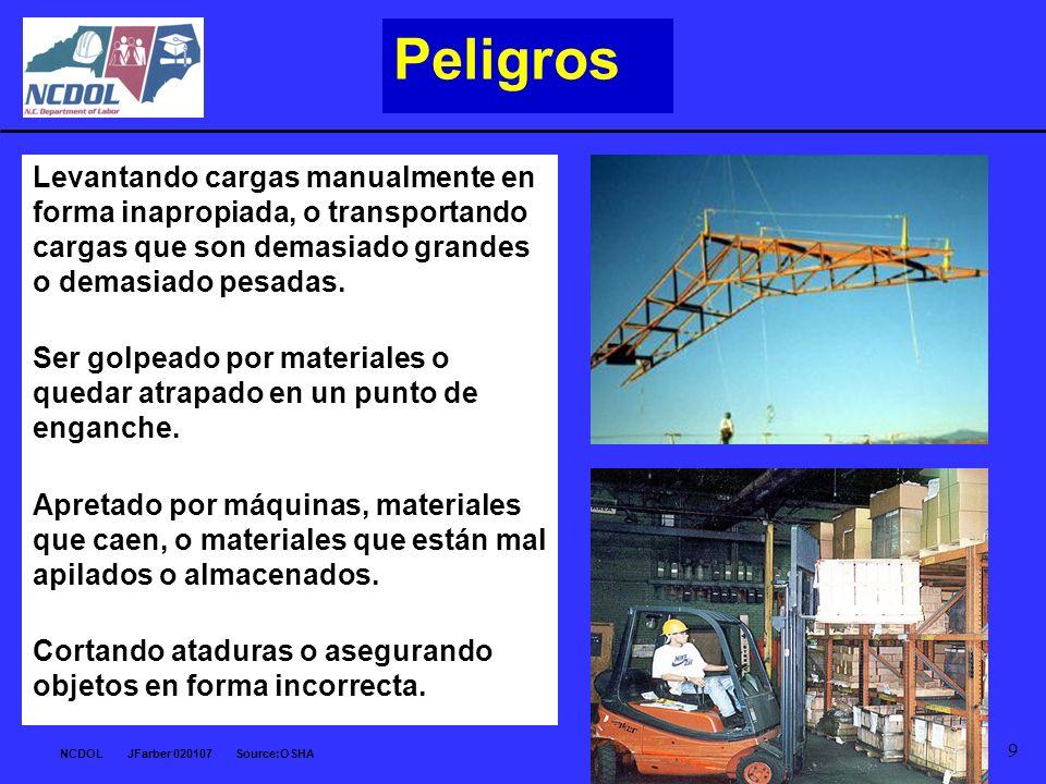 NCDOL JFarber 020107 Source:OSHA 9 Peligros Levantando cargas manualmente en forma inapropiada, o transportando cargas que son demasiado grandes o dem