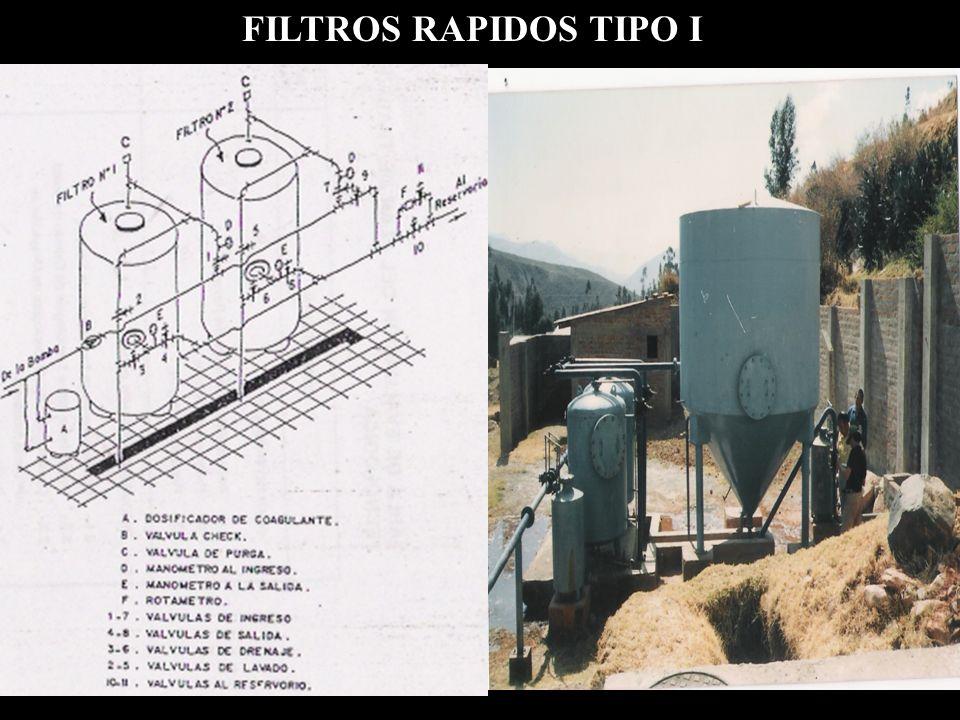 FILTROS RAPIDOS TIPO I