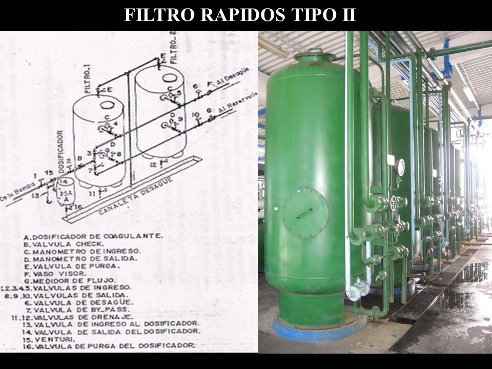 FILTRO RAPIDOS TIPO II