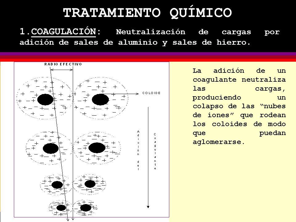 TRATAMIENTO QUÍMICO 1.COAGULACIÓN: Neutralización de cargas por adición de sales de aluminio y sales de hierro.