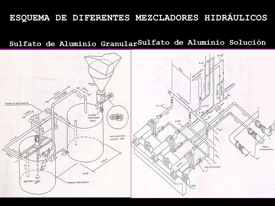 ESQUEMA DE DIFERENTES MEZCLADORES HIDRÁULICOS Sulfato de Aluminio Granular Sulfato de Aluminio Solución