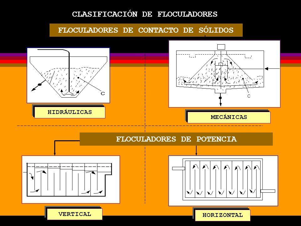 CLASIFICACIÓN DE FLOCULADORES FLOCULADORES DE CONTACTO DE SÓLIDOS FLOCULADORES DE POTENCIA HIDRÁULICAS MECÁNICAS VERTICAL HORIZONTAL