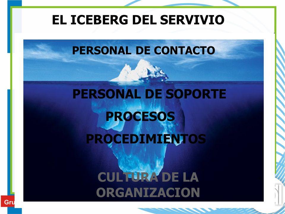 EL ICEBERG DEL SERVIVIO PERSONAL DE CONTACTO PROCESOS PROCEDIMIENTOS PERSONAL DE SOPORTE CULTURA DE LA ORGANIZACION