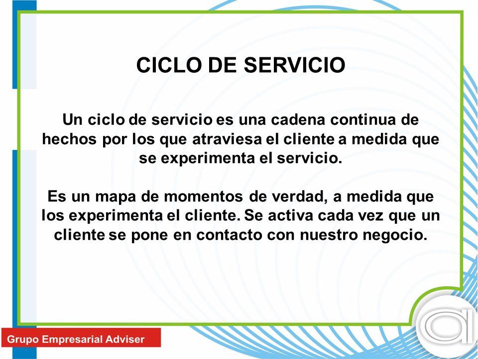 CICLO DE SERVICIO Un ciclo de servicio es una cadena continua de hechos por los que atraviesa el cliente a medida que se experimenta el servicio. Es u