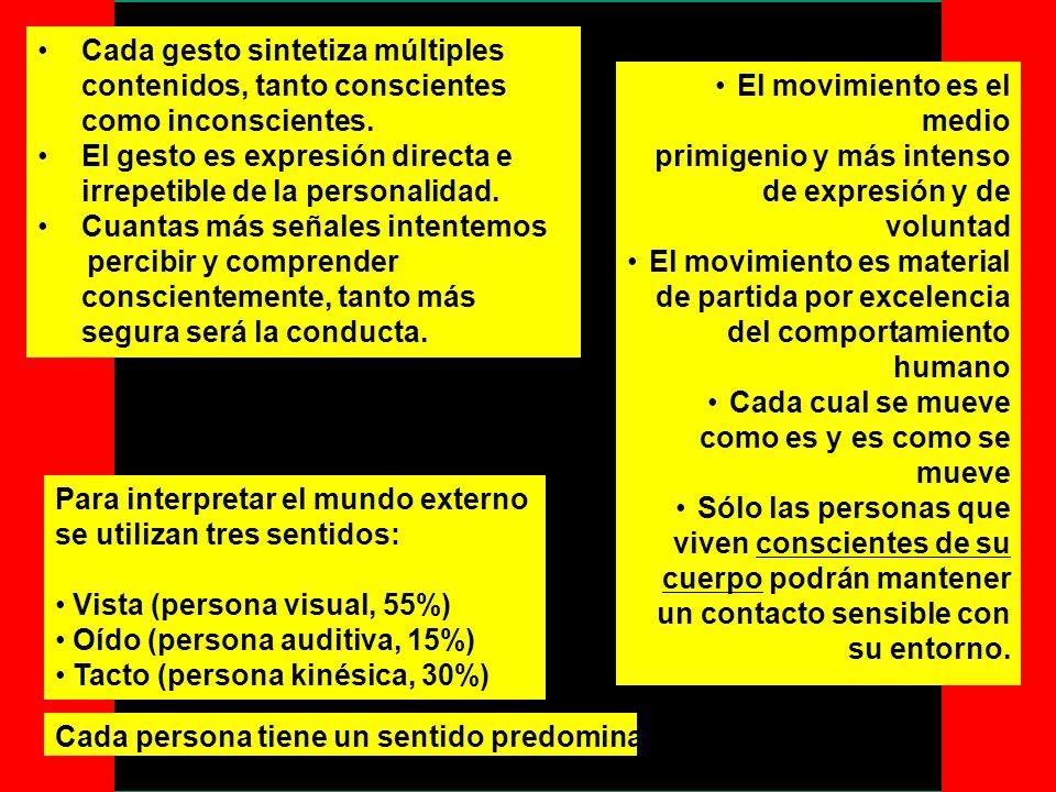 34 Cada gesto sintetiza múltiples contenidos, tanto conscientes como inconscientes. El gesto es expresión directa e irrepetible de la personalidad. Cu