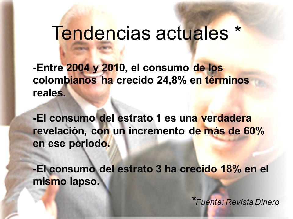 -Entre 2004 y 2010, el consumo de los colombianos ha crecido 24,8% en términos reales. -El consumo del estrato 1 es una verdadera revelación, con un i