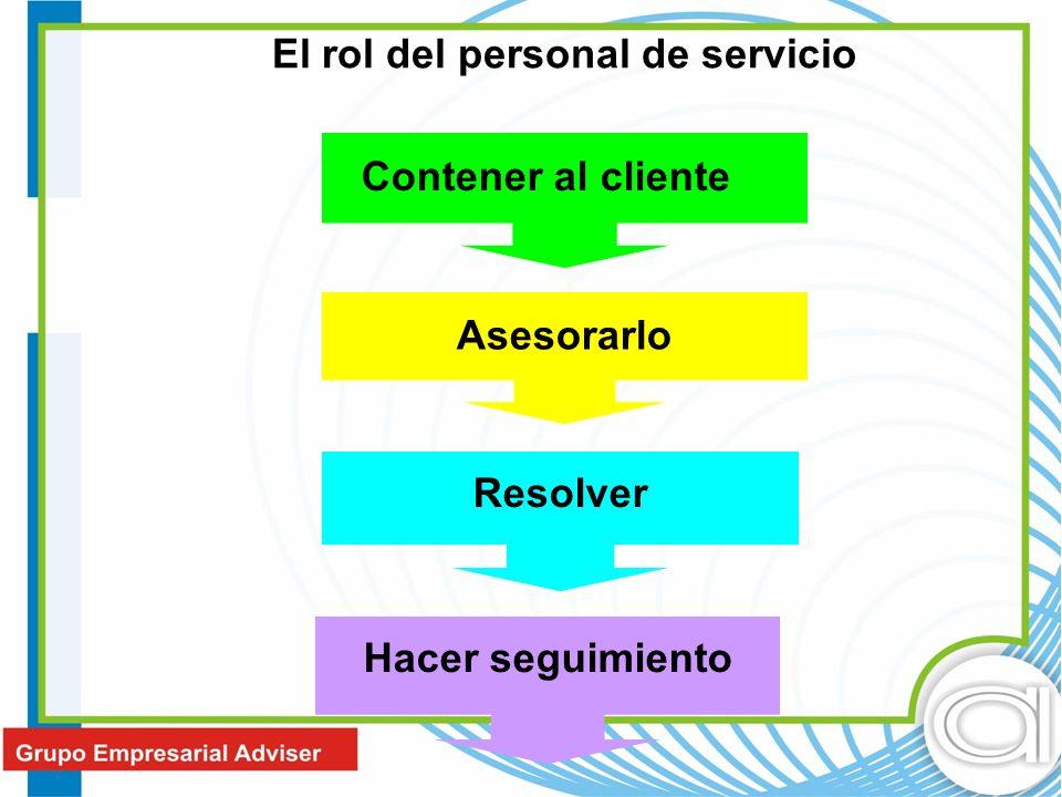 El rol del personal de servicio Contener al cliente Asesorarlo Resolver Hacer seguimiento