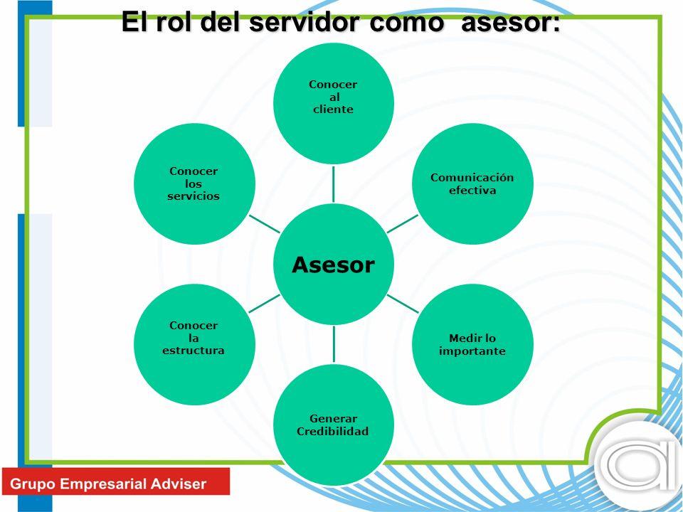 El rol del servidor como asesor: Asesor Conocer al cliente Comunicación efectiva Medir lo importante Generar Credibilidad Conocer la estructura Conoce