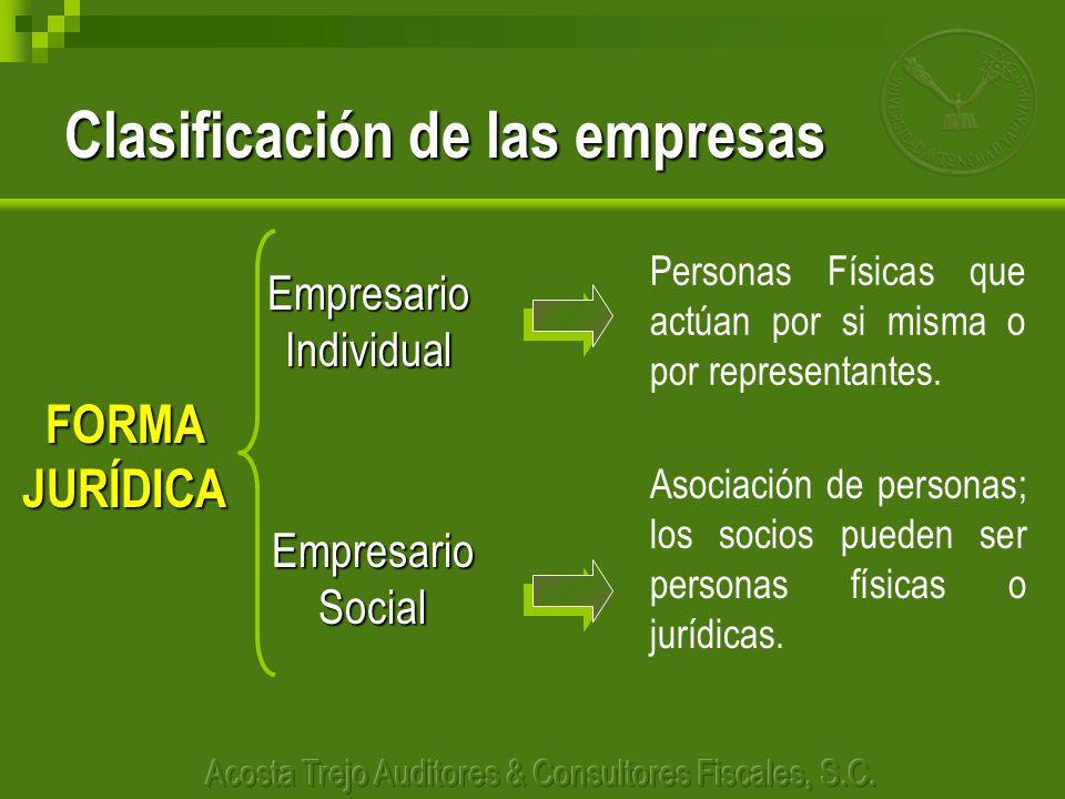 Clasificación de las empresas FORMA JURÍDICA Empresario Individual Personas Físicas que actúan por si misma o por representantes. Empresario Social As