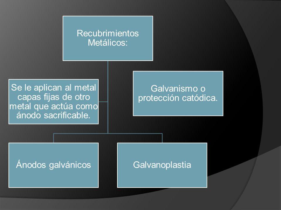 Recubrimientos Metálicos: Ánodos galvánicosGalvanoplastia Se le aplican al metal capas fijas de otro metal que actúa como ánodo sacrificable. Galvanis