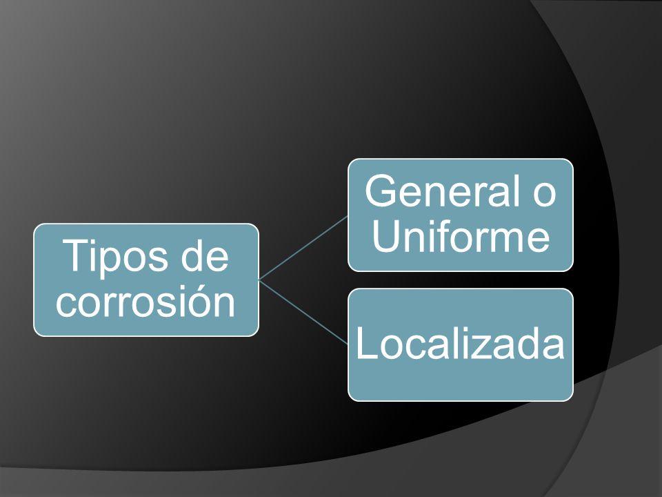 General o Uniforme Corrosión que produce un adelgazamiento uniforme de la pieza metálica en su superficie AtmosféricaCorrosión galvánicaAltas temperaturasMetales líquidos