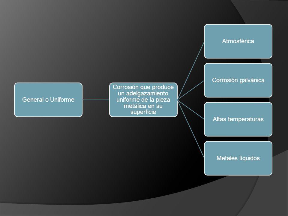 Electroquímica o polarizada: En una misma superficie ocurre una diferencia de potencial y se produce el redox.