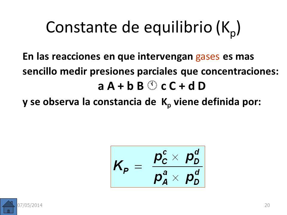 El cociente de reacción QC >kc El sistema no está en equilibrio. Para alcanzarlo deben consumirse los productos y formarse reactivos. QC =kc El sistem