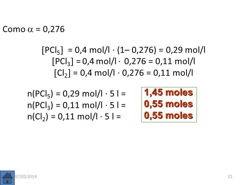 Ejercicio D: En el equilibrio anterior (K c = 0,042): PCl 5 (g) PCl 3 (g) + Cl 2 (g) ¿cuál sería el grado de disociación y el número de moles en el eq