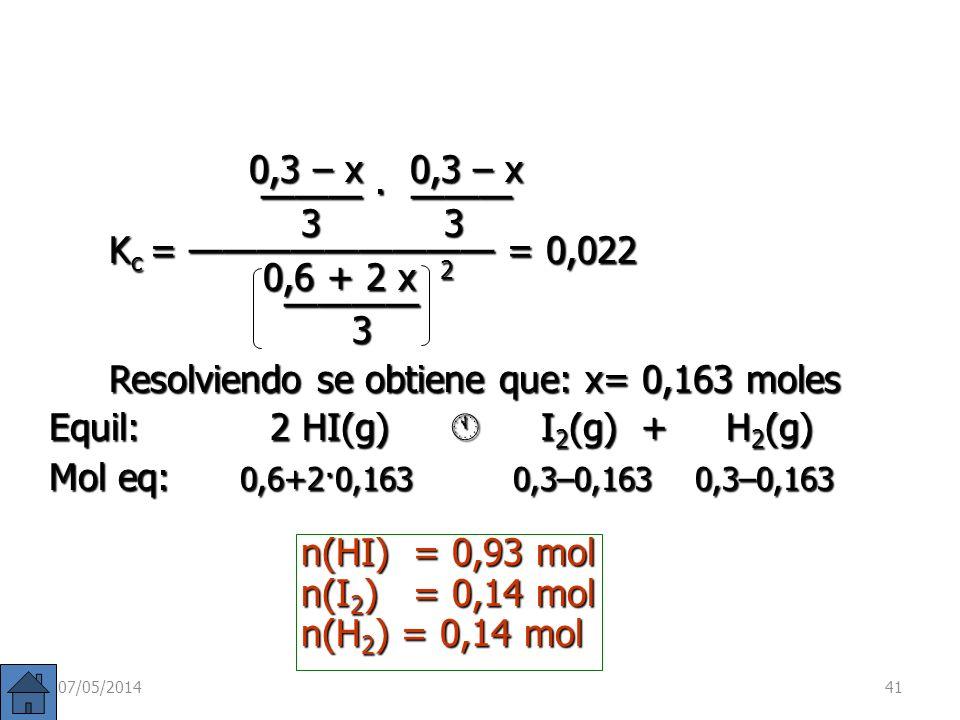 07/05/201440 b) Equilibrio: 2 HI(g) I 2 (g) + H 2 (g) Moles inic.: 0,6 0,3 0,3 Moles equil. 0,6 + 2 x 0,3 – x 0,3 – x 0,6 + 2 x 0,3 – x 0,3 – x conc.