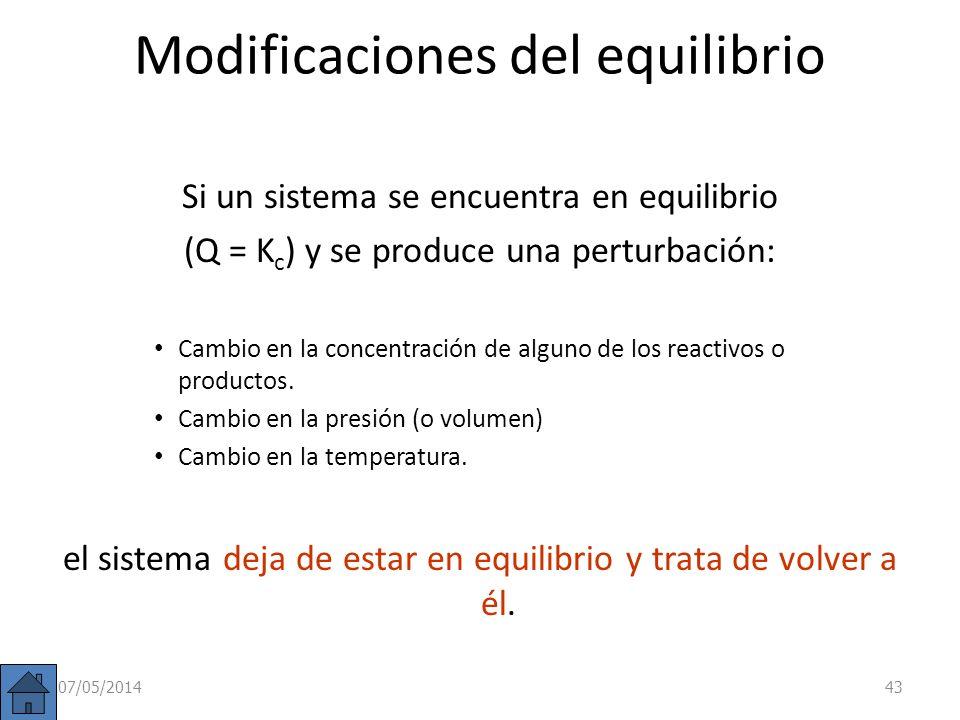07/05/201442 Ecuación de Vant Hoff