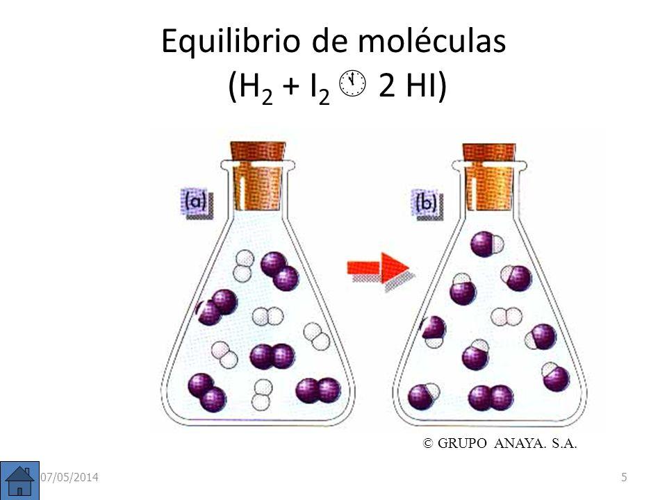 Ejemplo: En el equilibrio anterior: PCl 5 (g) PCl 3 (g) + Cl 2 (g) ya sabemos que partiendo de 2 moles de PCl 5 (g) en un volumen de 5 litros, el equilibrio se conseguía con 1,45 moles de PCl 5, 0,55 moles de PCl 3 y 0,55 moles de Cl 2 ¿cuántos moles habrá en el nuevo equilibrio si una vez alcanzado el primero añadimos 1 mol de Cl 2 al matraz.