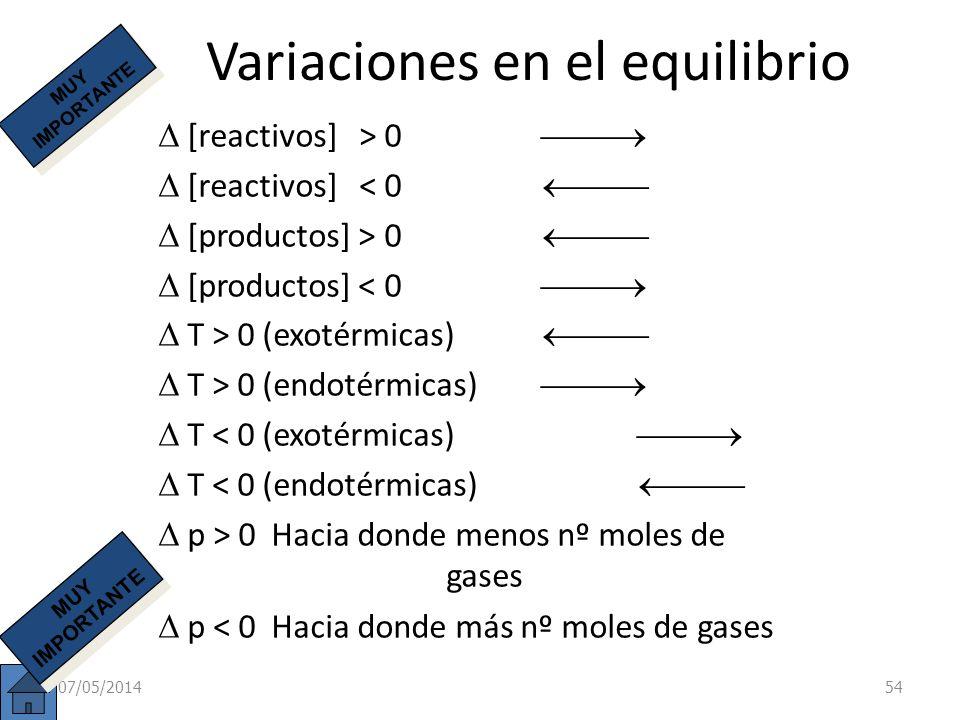Principio de Le Chatelier Un cambio o perturbación en cualquiera de las variables que determinan el estado de equilibrio químico produce un desplazami