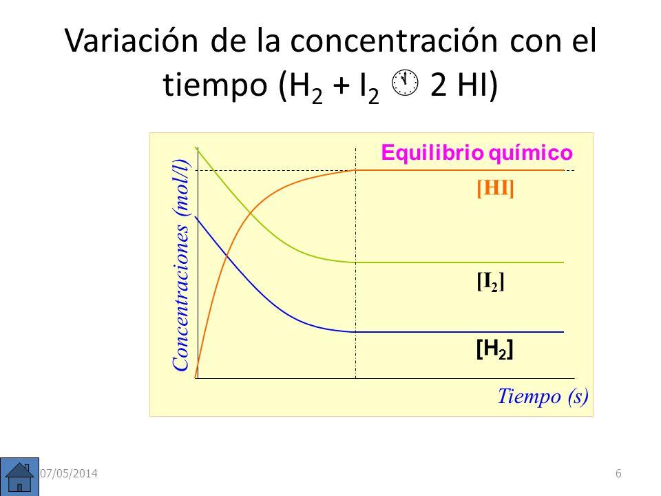 Variación de la concentración con el tiempo (H 2 + I 2 2 HI) 07/05/20146 Equilibrio químico Concentraciones (mol/l) Tiempo (s) [HI] [I 2 ] [H 2 ]