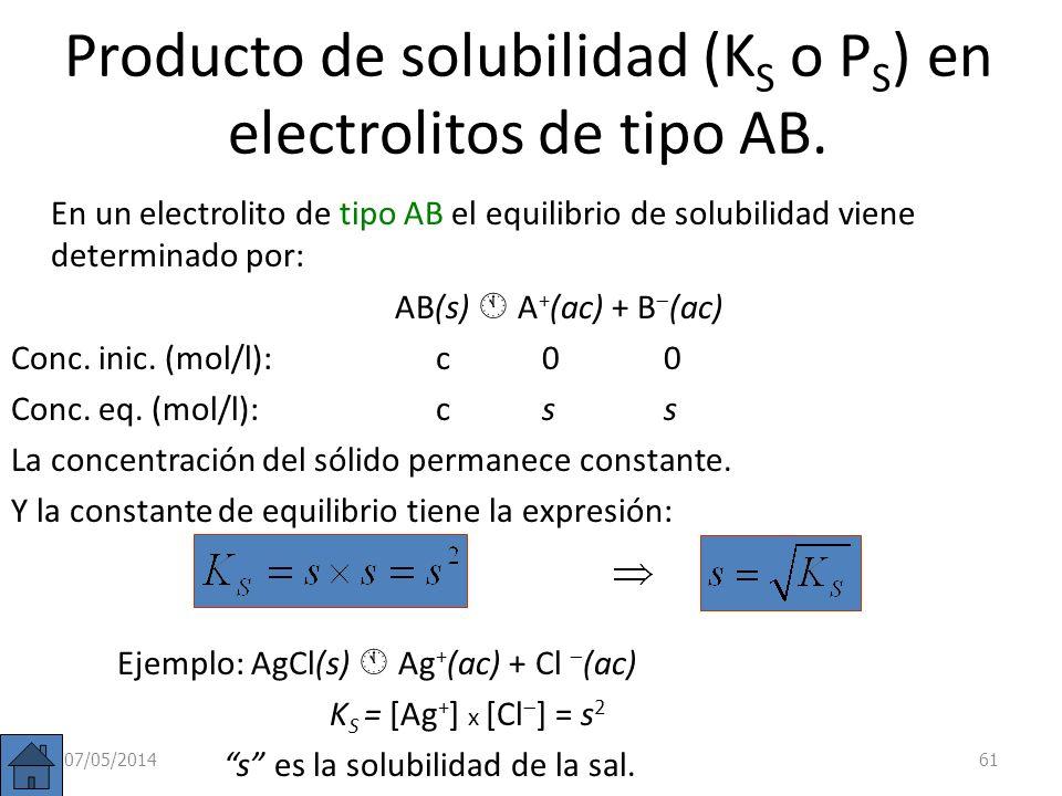 Solubilidad (s) Es la máxima concentración molar de soluto en un determinado disolvente, es decir, la molaridad de la disolución saturada de dicho sol