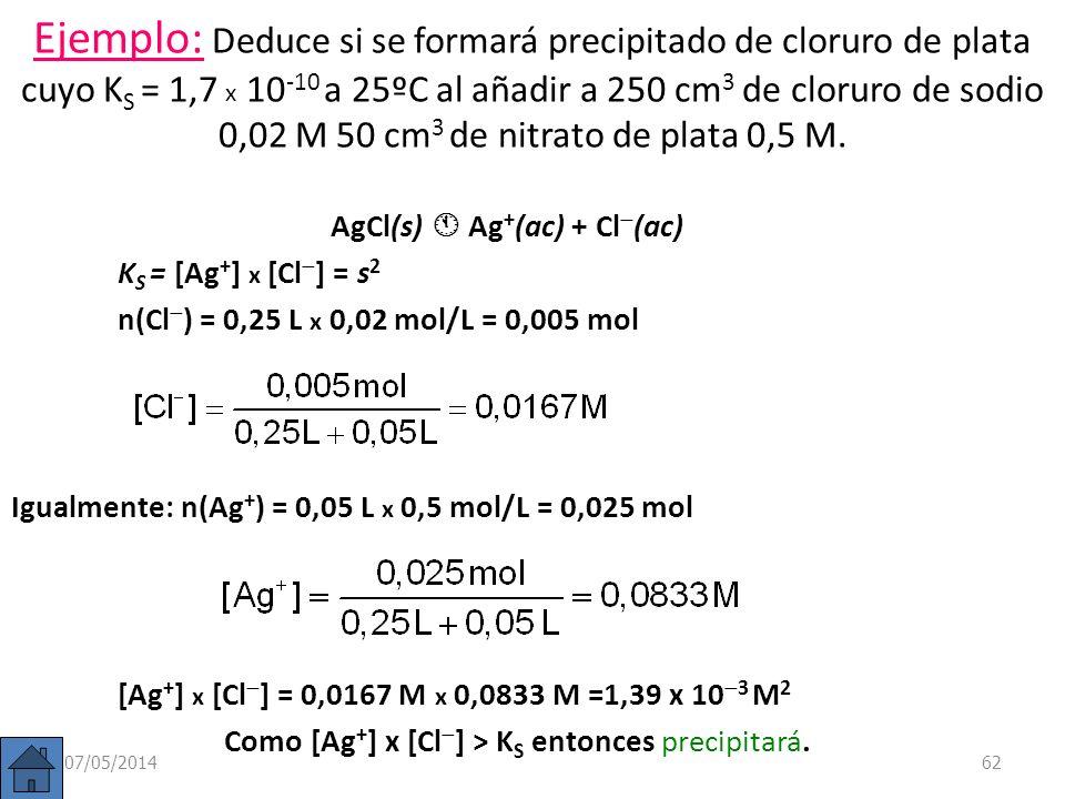 Producto de solubilidad (K S o P S ) en electrolitos de tipo AB. En un electrolito de tipo AB el equilibrio de solubilidad viene determinado por: AB(s