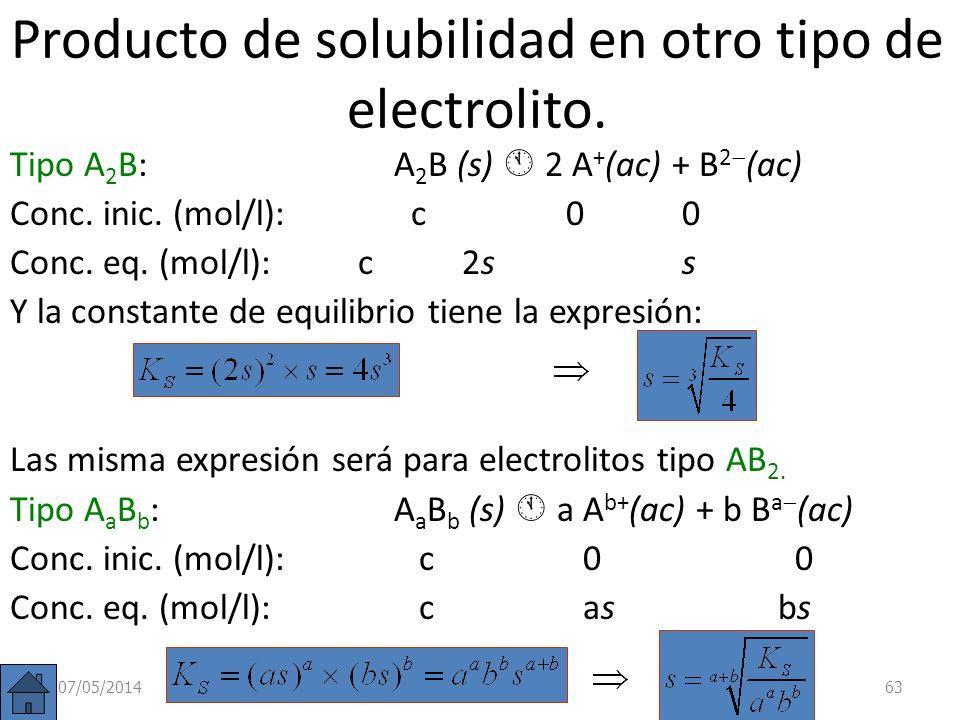 Ejemplo: Deduce si se formará precipitado de cloruro de plata cuyo K S = 1,7 x 10 -10 a 25ºC al añadir a 250 cm 3 de cloruro de sodio 0,02 M 50 cm 3 d