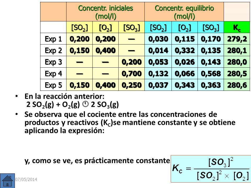 En la reacción anterior: 2 SO 2 (g) + O 2 (g) 2 SO 3 (g) Se observa que el cociente entre las concentraciones de productos y reactivos (K C )se mantiene constante y se obtiene aplicando la expresión: y, como se ve, es prácticamente constante.