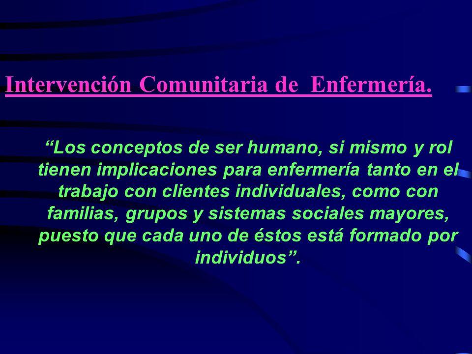 Intervención Comunitaria de Enfermería.